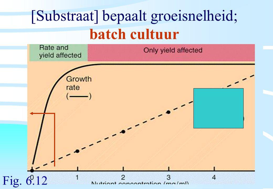 [Substraat] bepaalt groeisnelheid; batch cultuur